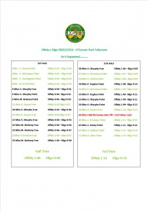 Offaly v Sligo - As it Happened Template